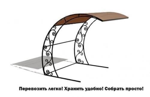 Навесы и козырьки кованые